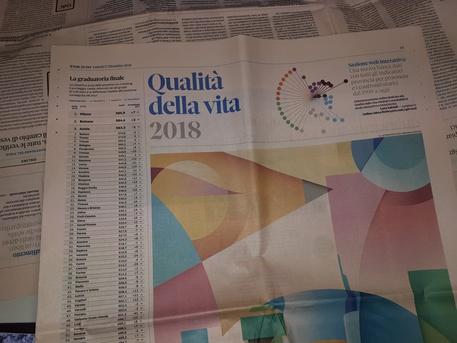 Classifica qualità delle vita: province siciliane in cosa $