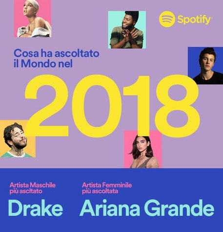 Classifica Spotify 2018: domina l'hip hop, Drake il più ascoltato