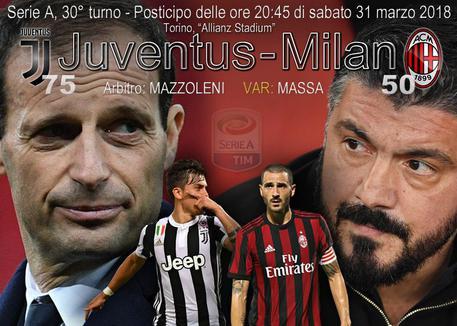 Serie A, Juventus Milan - formazioni  15238166a4fad9b3ec0e7ba5d7ab97ee