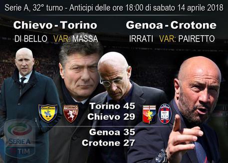 Genoa-Crotone: Probabili Formazioni (Serie A 2017-18)