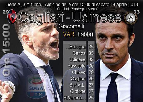 Udinese, la conferenza stampa di Massimo Oddo (LIVE)