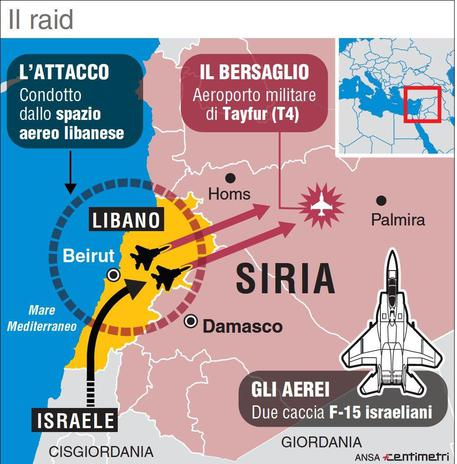 Missili sulla Siria, le reazioni della politica italiana