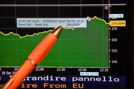 Spread in rialzo oltre quota 300, Borsa giù