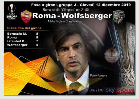 Roma-Wolfsberg 2-2: video, gol e highlights partita di Europa League