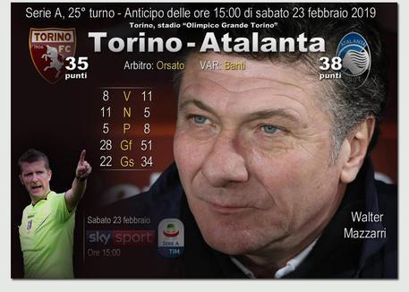 Atalanta, Gasperini: