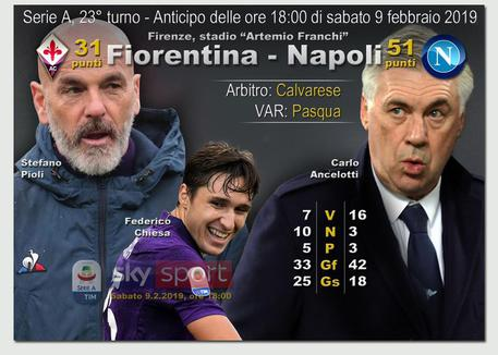 Serie A, Fiorentina-Napoli © ANSA