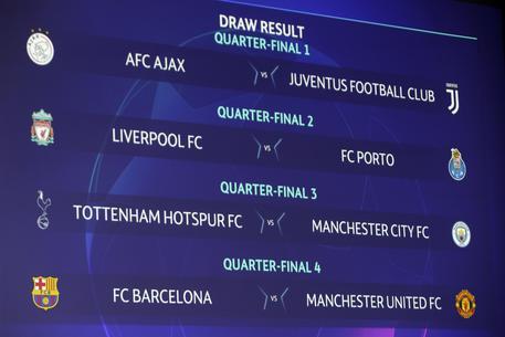 Sorteggi Champions League 2019: l'urna di Nyon decide per Ajax-Juve ai quarti di finale. Al Napoli il duro scoglio dell'Arsenal in Europa League