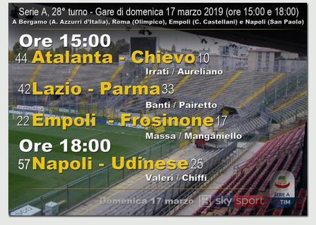 Lazio Parma, Inzaghi: 'voglio una squadra spietata'