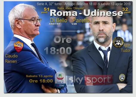 Serie A Roma Udinese