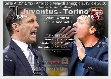 Juventus - Torino, mima il gesto dell'areo di Superga: identificato tifoso juventino