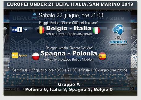 Belgio-Italia Under 21, le formazioni ufficiali: Kean fuori, gioca Locatelli