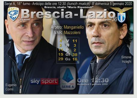 FANTACALCIO - Le formazioni ufficiali di Brescia-Lazio: c'è Balotelli dal 1′