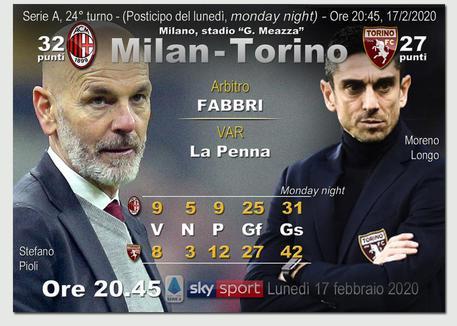 Calciomercato Milan, Pioli verso l'addio | Nome clamoroso per la panchina!