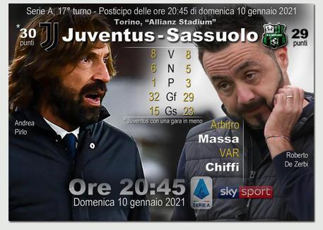 Juventus Sassuolo probabili formazioni, torna McKennie dall'inizio