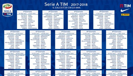 Calcio: Serie A, calendario 2017-2018(ANSA)
