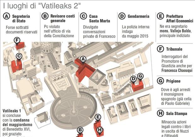 Vatileaks 2: bufera nuovi 'corvi',2 arresti in Vaticano (ANSA)