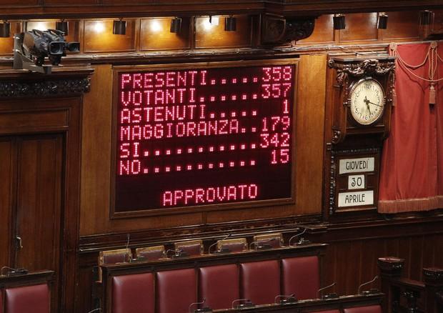 Tabellone elettronico della Camera con risultato votazione del 3 voto di fiducia (ANSA)