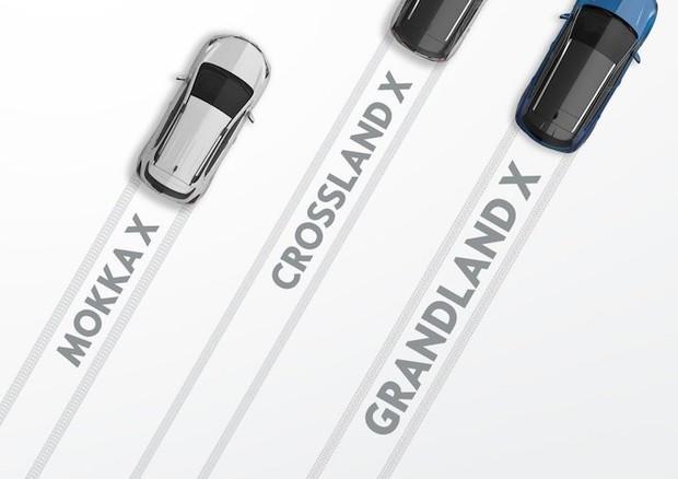Le 7 novità Opel che arriveranno nel 2017