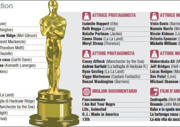 Oscar, Bertolazzi: Dedico il mio premio a tutti gli immigrati