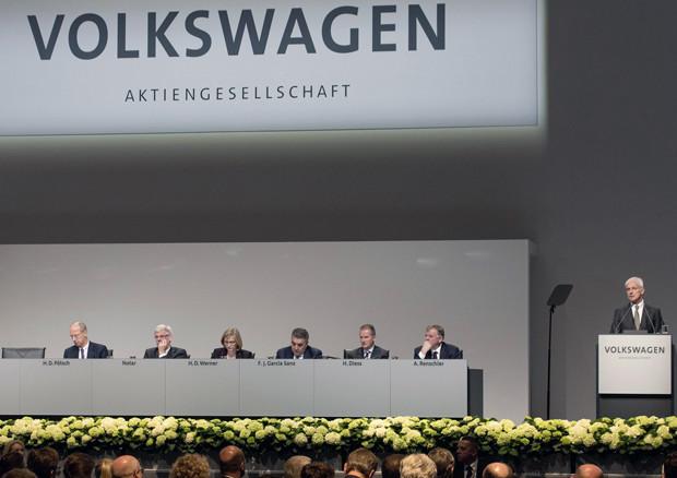 VW, Müller