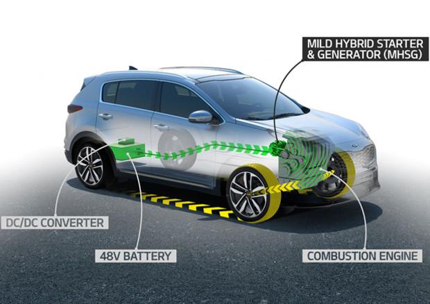 Lo schema di funzionamento del sistema che unisce vantaggi dell'ibrido a quelli del diesel