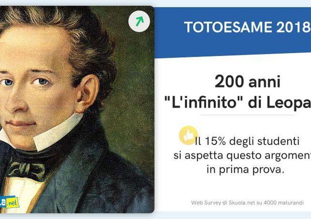 Toto-tracce Maturità 2018, gli studenti scommettono su Caso Moro, Costituzione e Pirandello