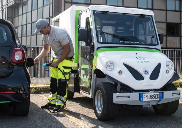 Ricarica veicoli elettrici on demand con e-gap