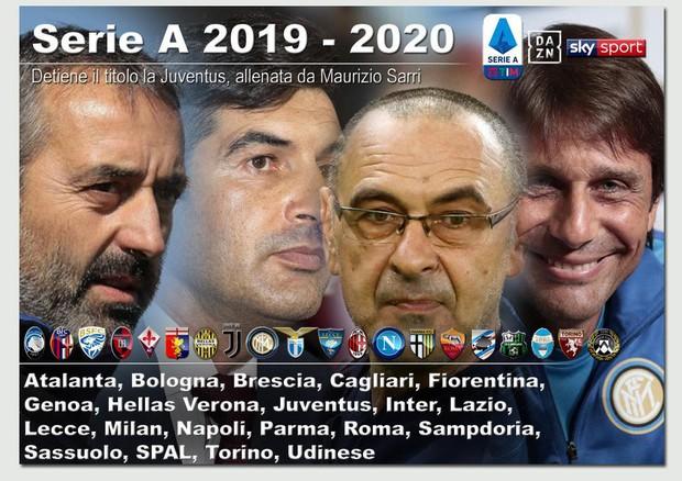 SERIE A - Pari Roma, ok Lazio, Atalanta e Torino. Colpo Brescia