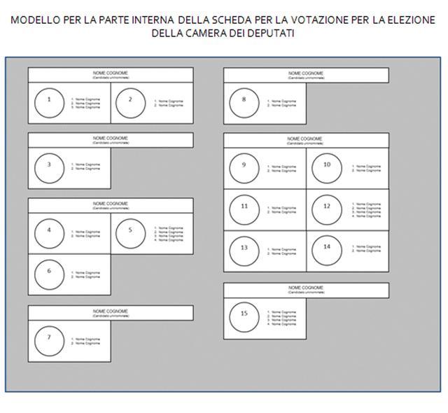 La nuova scheda elettorale primopiano for Web tv camera dei deputati