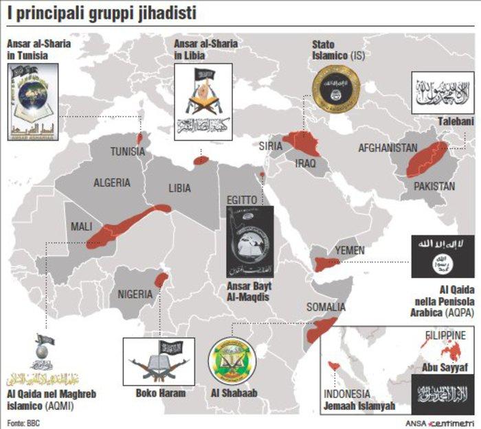 I principali gruppi Jihadisti nel Mondo
