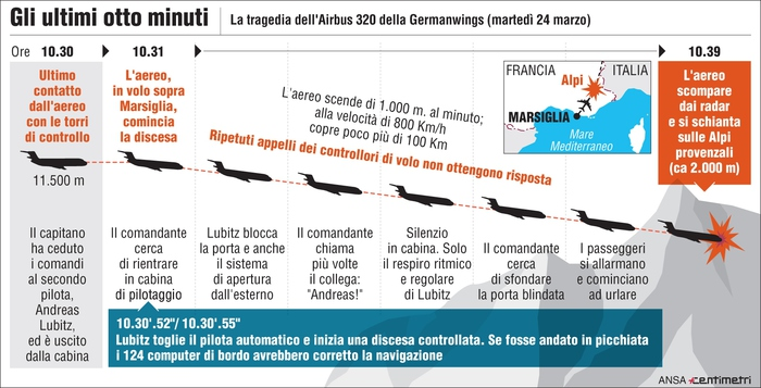 Disastro germanwings gli ultimi otto minuti dell 39 a320 for Piani di cabina abitativa del sud
