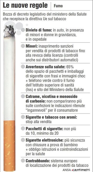 Molto Fumo: immagini choc su pacchetti,stop in auto con bimbi - Cronaca  ZA34