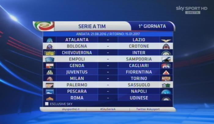 Calendario Serie A 11 Giornata.Calendario Serie A Avvio In Salita Per La Juventus Foto