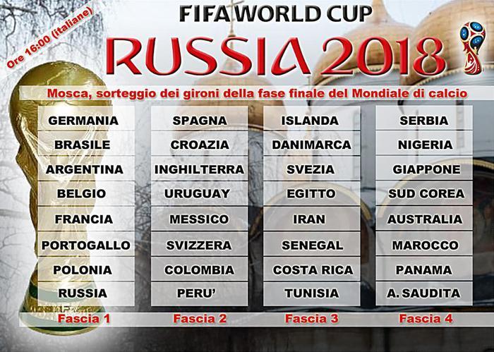 Mondiale Russia Calendario.Sorteggi Mondiali Il Portogallo Con La Spagna Calcio