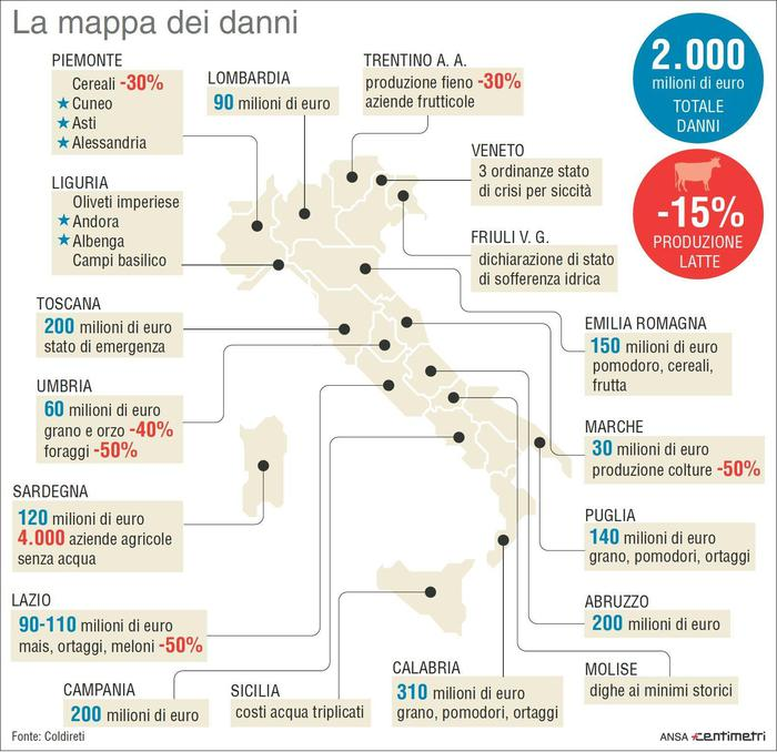 Roma, Acea: l'acqua non sarà razionata. Dimezzati i prelievi a Bracciano