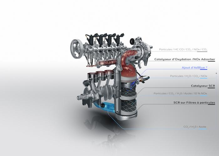 Psa Ai Vertici Dellofferta Diesel Con Il Nuovo 15 Bluehdi