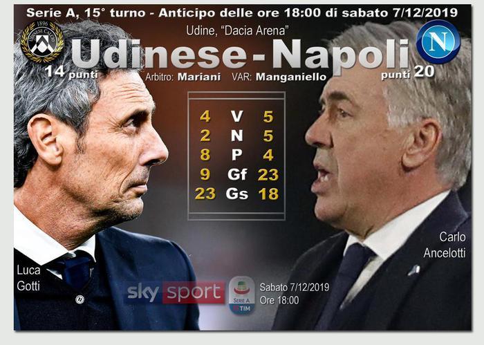 Serie A: Udinese Napoli. Koulibaly in gruppo ma resta in dubbio