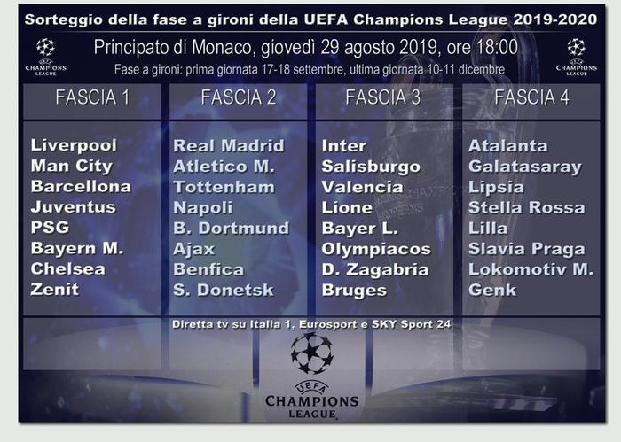 Calendario Napoli Champions 2020.Champions La Juventus Pesca L Atletico L Inter Il
