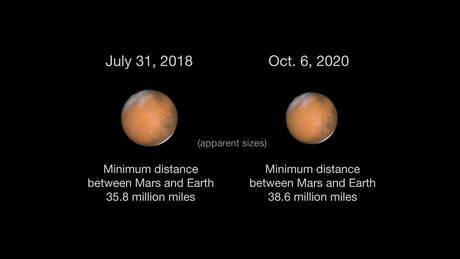 Marte è alla minima distanza dalla Terra - Scienza & Tecnica