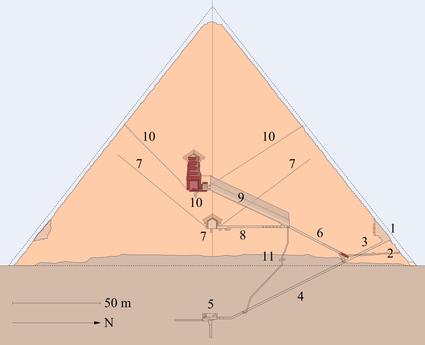 Svelato il segreto della Piramide di Giza: concentra energia elettromagnetica