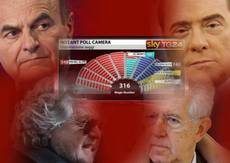 Italian election produces stalemate