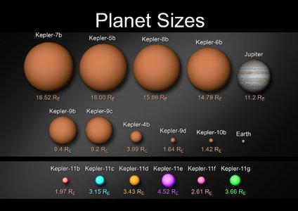 Ecco il primo sistema solare con 6 piccoli pianeti