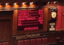 Il tabellone con il risultato del voto sulla fiducia al decreto anticorruzione