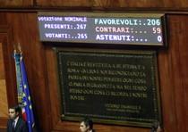 Dl Carceri, passa al Senato con 206 sì