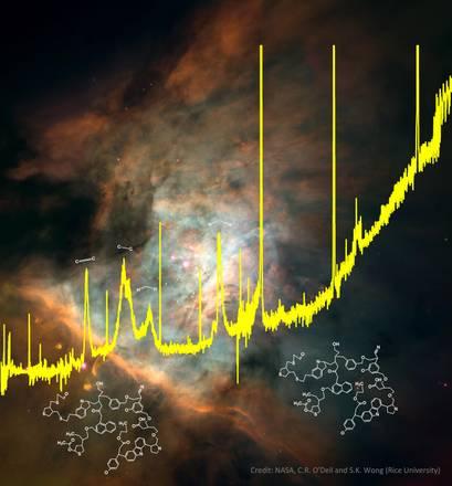 La nebulosa di Orione osservata nell'infrarosso e, in sovrimpressione, le zone in cui sono stati identificati I composti organici  (fonte: NASA, C.R.O'Dell e S:K:Wong, Rice University)
