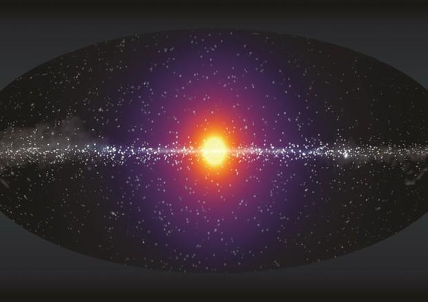 Nuovi indizi sulla materia oscura dalla radiografia della Via Lattea