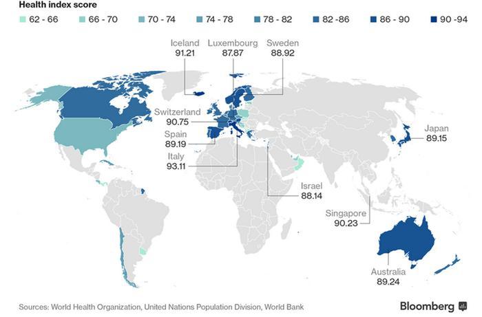 Italiani popolo più sano al mondo, primi su 163 paesi – Sanità – ANSA.it