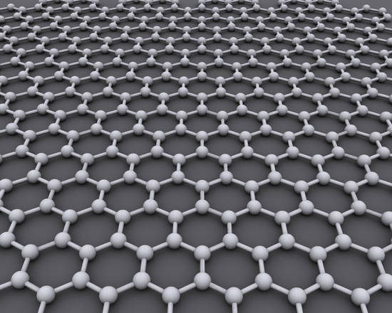 Structure of Graphene (Source: UCL Mathematical & Physical Sciences on VisualHunt.com CC BY-SA)