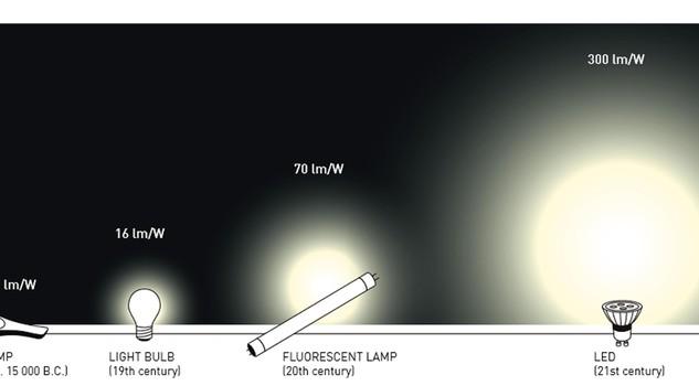 Nobel fisica alla 39 rivoluzione della luce 39 dei led blu for Luce led blu
