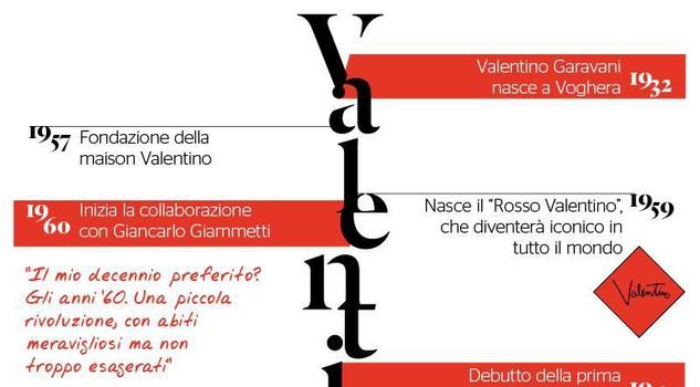 separation shoes 81170 d0d5a Buon compleanno Valentino, 85 anni per 'l'ultimo imperatore ...